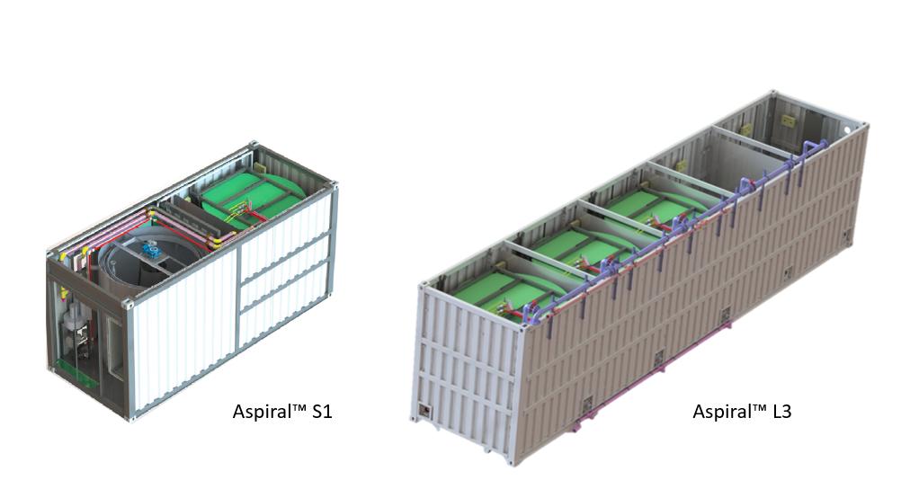 S1 and L3 Aspiral models