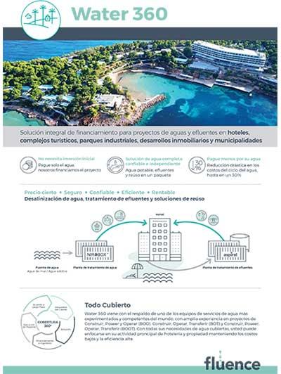 Water 360 solución financiera