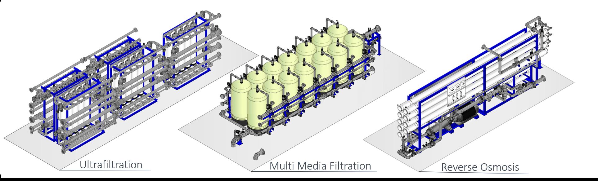 NIROFLEX Desalination