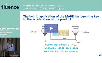 MABR Technology Introduction