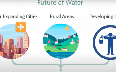 Webinar: Delivering Sustainable Water Solutions Through Decentralization