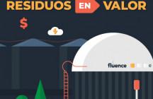WTE-infographic-SOCIAL ES
